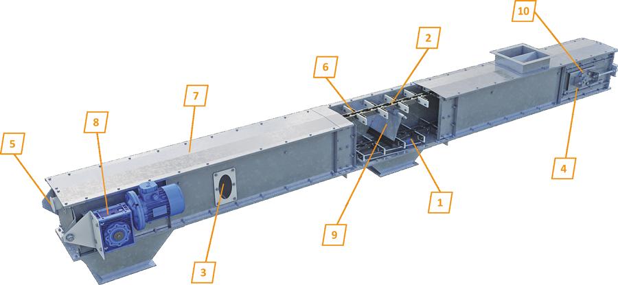 Транспортер скребковый 1 2 лента ленточного транспортера состоит