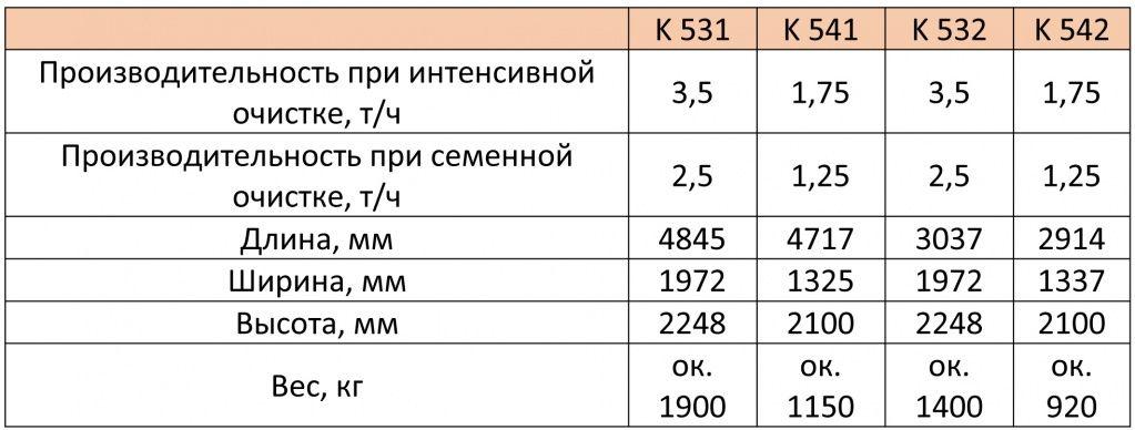 петкус531-2.jpg